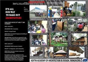Case Study Visit by 3rd & 5th sem students
